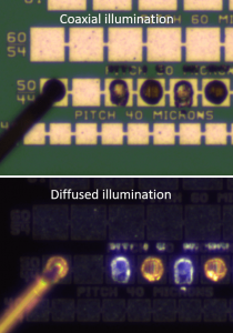 Difference coaxial and diffused illumination