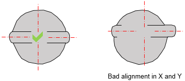 CBP good and bad alignment