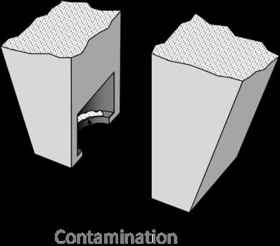 Cavity cleanCavity clean contaminationcontamination