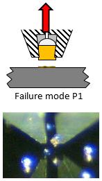 Copper_Pillar_failure_mode_P1