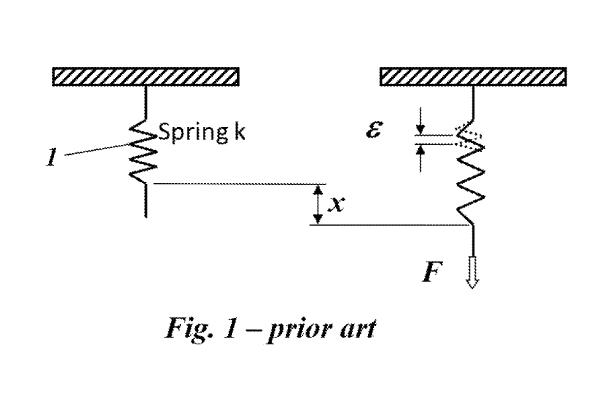 Determining-a-strength-of-a-bond-fig-1