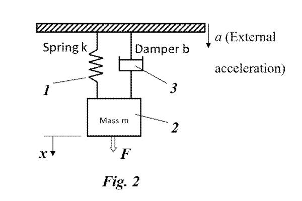 Determining-a-strength-of-a-bond-fig-2