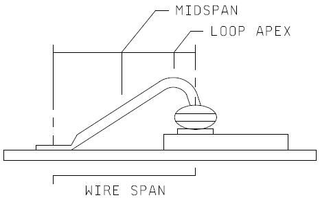 MIL-STD-883J-2011-9-FIGURE-2011-1 (1)