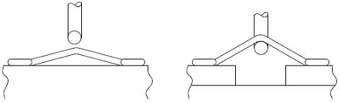 MIL-STD-883J-2011-9-FIGURE-2011-4 (1)