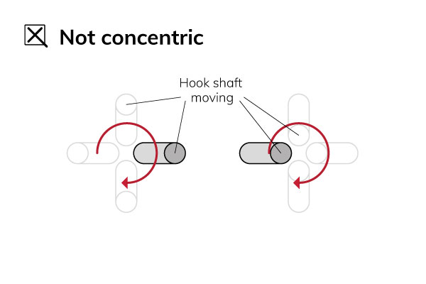 Not-concentric-hook