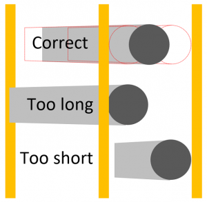 Correct foot length wire hook
