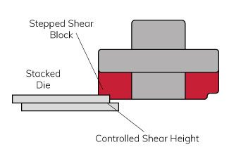 Controlled shear height